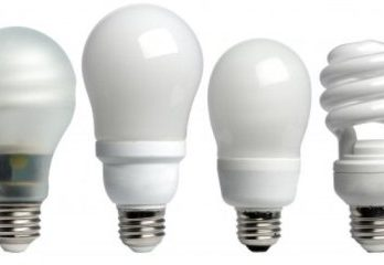 Best Energy Efficient Light Bulbs Reviews 2019